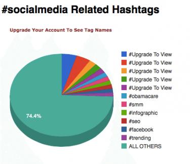 hashtags.org